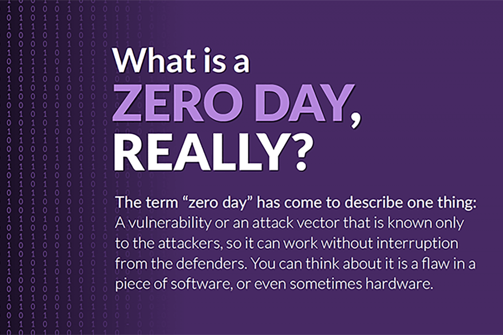What is a Zero-Day